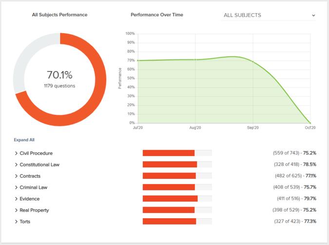 AdaptiBar metrics
