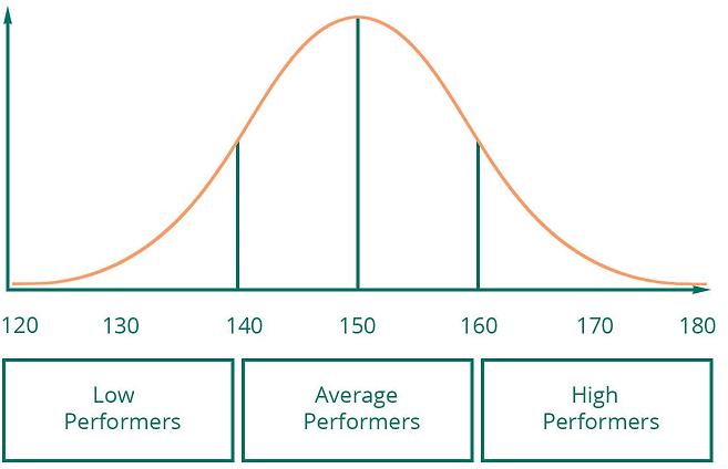 lsat scoring chart
